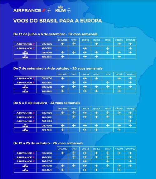 AIR FRANCE-KLM AUMENTA OPERAÇÃO ENTRE BRASIL E EUROPA EM SETEMBRO E OUTUBRO